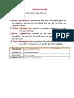 TIPOS DE FRASE.docx