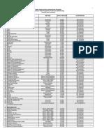 Daftar Harga Analisis Laboratorium Pengujian