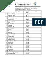 Daftar Hadir Peserta Musyawarah Besar Sanggar Seni Paranta