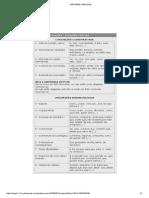 Lista de Conjunções Coordenativas e Subordinativas