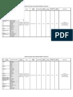 Jadwal dan Ketentuan Pembekalan Nusantara Sehat Individual Periode IV Tahun 2017.pdf