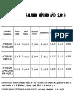 Tabla de Salarios Minimos Año 2018