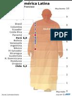 El Papa en América Latina