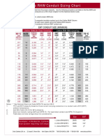 Conduit Sizing Chart