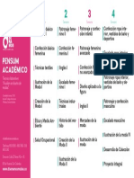 Pensum Académico 2017 Academia Diseñamos Técnico Laboral en Auxiliar en Diseño de Modas