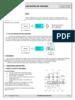 boitesdevitesses.pdf