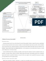 DIAGRAMA HEURISTICO- Teorias Socio-cognitivas