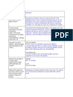 peter gillis - career exploration worksheet