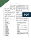 mormas de cortesia y valores.docx