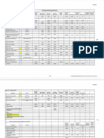Permissive Grants Welland 2018