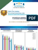 2017 Guatemala Police Crime Statistics Report