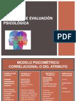 Modelos de Evaluacion Psicologica (4)