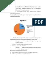 Analisis Hipertensi PIS PK