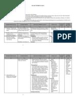 SIL-QURDIS-MTS-7.pdf