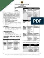 Torts 3.pdf