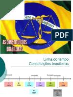 Constituicoes Do Brasil