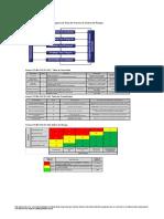 IPERC Trabajos Preliminares y Obras Provicionales-CCG-TV