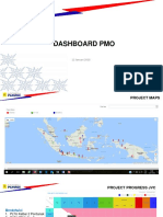 Dashboard PMO - Project Progress 20180112
