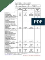 Tabulador Retenciones Articulo 1808 Lot Codigo XML