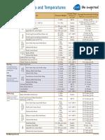 Pork Cooking Chart.pdf
