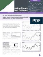 understanding_single_period_chart_patterns.pdf