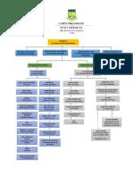 carta pentadbiran  2016.docx