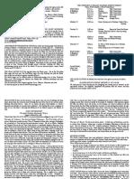 notice sheet 21st january 2018