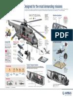 7 20150930 Infographic H225M Poster en Ok LOW