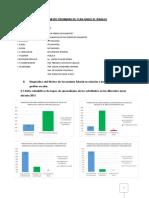 DOCUMENTO PRELIMINAR DEL PLAN ANUAL DE TRABAJO SAN PEDRO i.docx