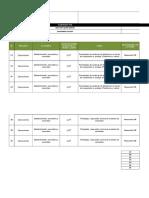 Matriz IAAS y Controles VCN Rev4