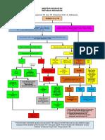 kupdf.com_alur-tb-2017pdf.pdf