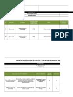 Matriz IAAS y Controles VCN Rev7
