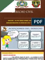 DERECHO CIVIL SEPARATA.pptx