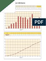 Pipe Line S-Curve ( 30-Sep-2012 ).xlsx