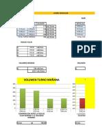 dokumen.tips_aforo-vehicular-mas-graficosxlsx.xlsx