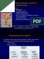 Cap 1.1 Cadena de Abastecimiento%2c Logistica y Productividad (Completo)