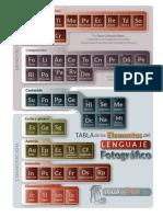 tabla_carta_elementos_fotograficos.pdf