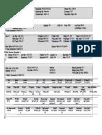 DSX Requisition Bkp