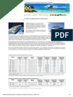 Desalinizadoras RO Para Superyates y Embarcaciones Comerciales