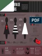 Infografia aborto
