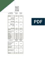 Tabla de Peso Volumetricos de Materialoes