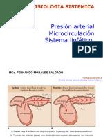 Fisiologia Cardiovascular(Presion Arterial)