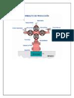 Arbolito Produccion-PARA PET207.pdf
