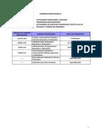Carreras Vinculadas Actividades de Servicios Financieros