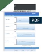 IC Sales Management Dashboard1