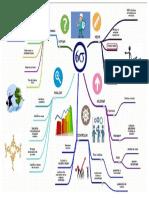Mapa Mental Seis Sigma Research Institute