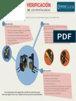 Almacenista-montacarguista Nivel 2-Leccion 2-Infografia 1
