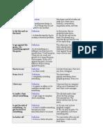 The Idiom List.docx
