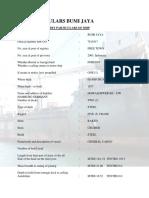 Particulars Ship Bumi Jaya by Dato (1)