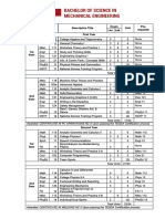 Program of Study - Bachelor of Science in Mechanical Engineering